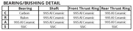 AM Series Material
